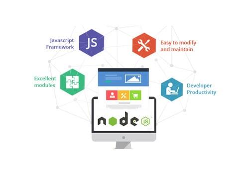 node js features